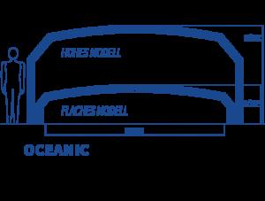 OCEANIC FLACHES MODELL