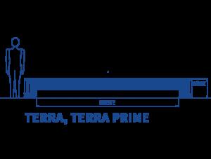 TERRA PRIME/TERRA R PRIME